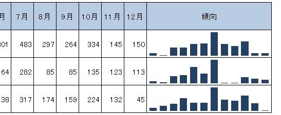 スパークライン_8.jpg